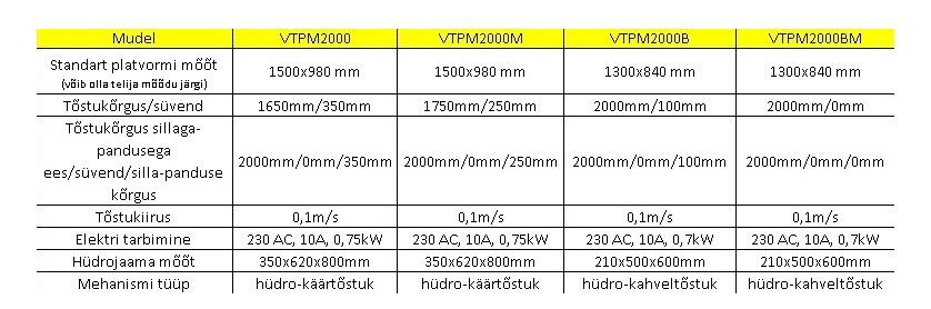 VTPM2000 teh moot2